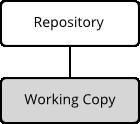 InitialRepositorySetup.png