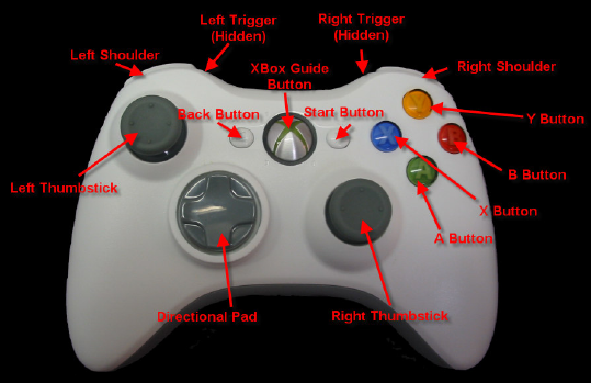 elite dangerous pc controller mapping guide